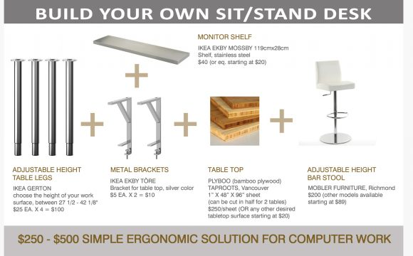 Build your own Sit/Stand Desk Workshop