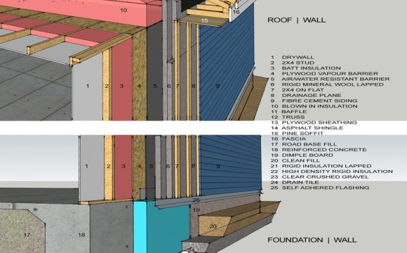 Langley Passive House Part 3 - Wall Detail